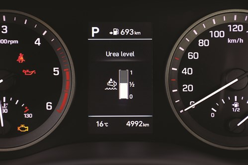 Car Urea Level Indicator